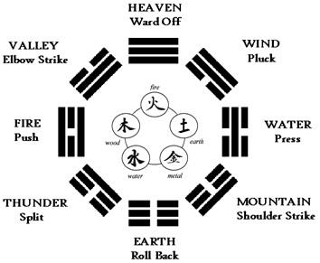 tai chi 24 form step by step pdf